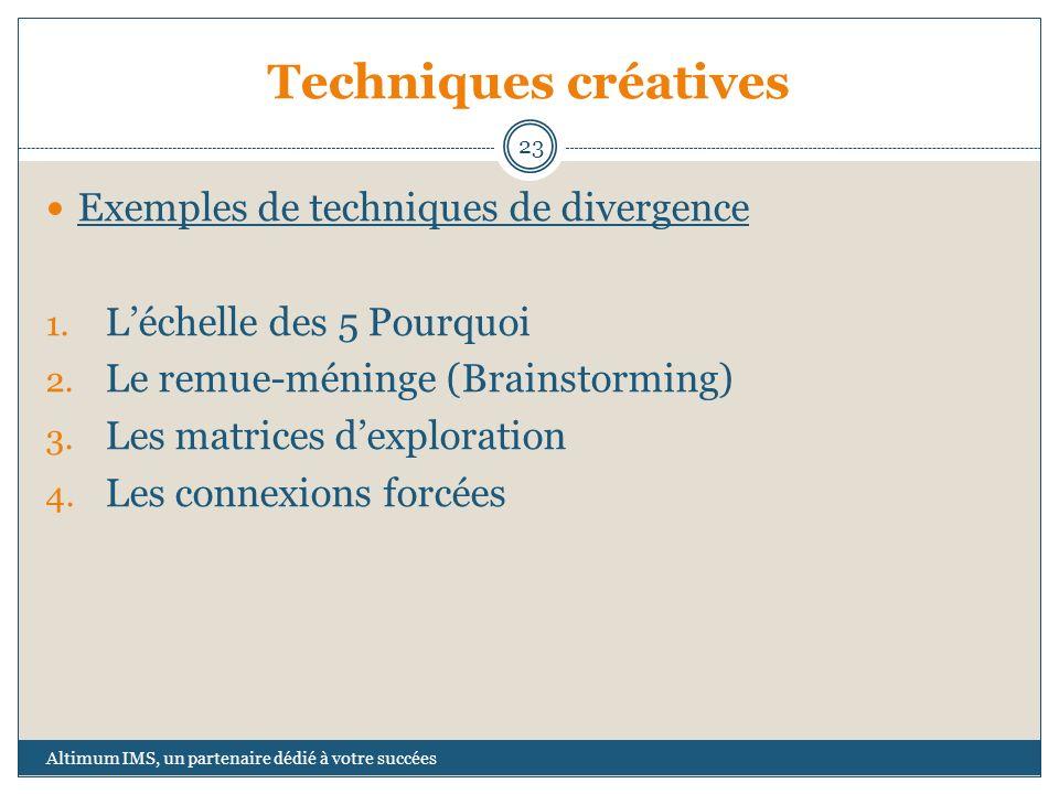 Techniques créatives Exemples de techniques de divergence 1. Léchelle des 5 Pourquoi 2. Le remue-méninge (Brainstorming) 3. Les matrices dexploration