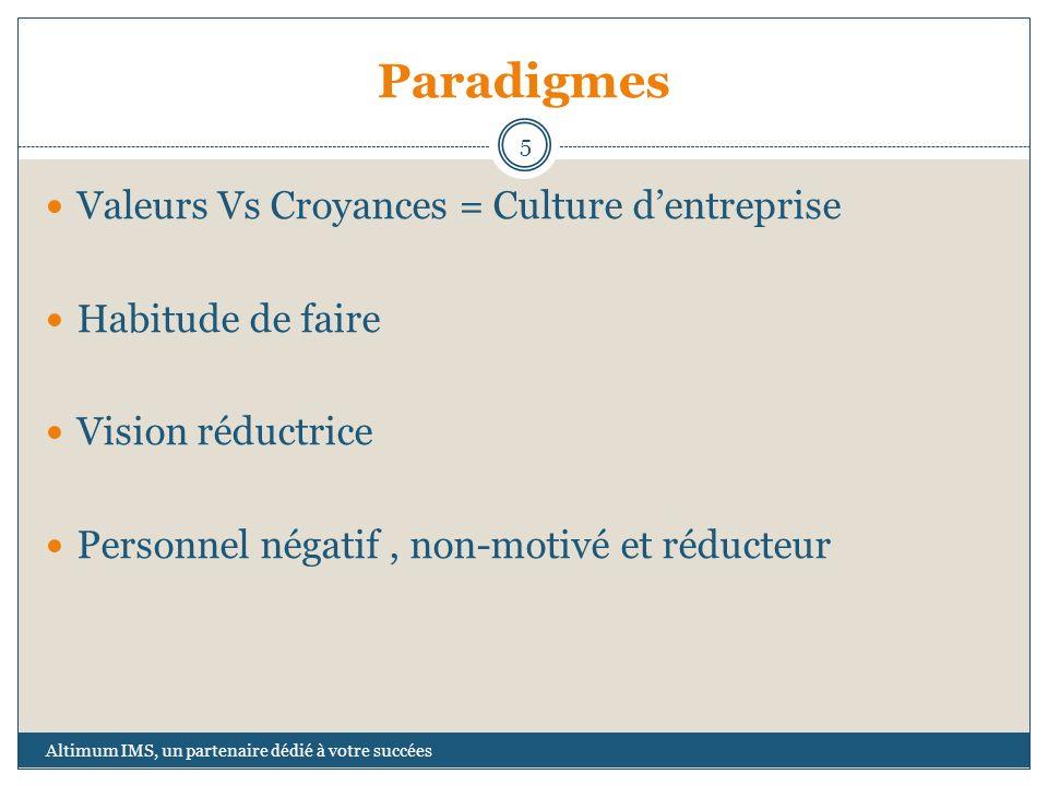 Paradigmes Valeurs Vs Croyances = Culture dentreprise Habitude de faire Vision réductrice Personnel négatif, non-motivé et réducteur 5 Altimum IMS, un