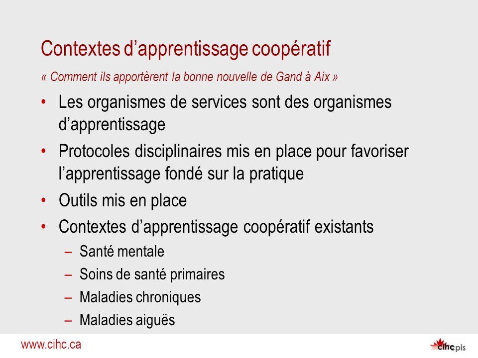 www.cihc.ca Contextes dapprentissage coopératif « Comment ils apportèrent la bonne nouvelle de Gand à Aix » Les organismes de services sont des organi