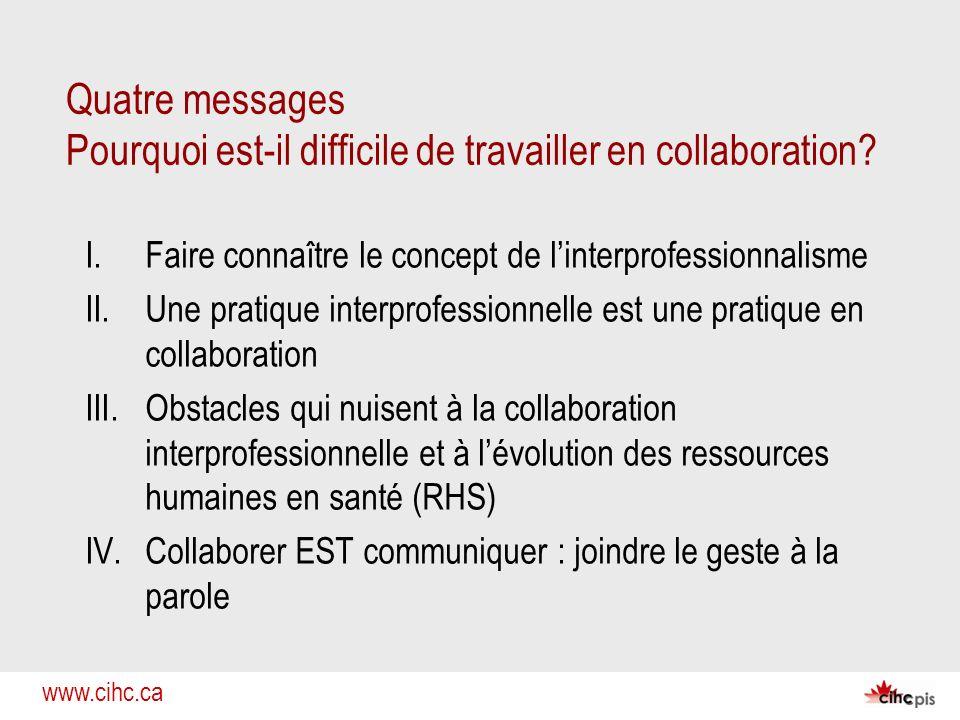 www.cihc.ca Quatre messages Pourquoi est-il difficile de travailler en collaboration? I.Faire connaître le concept de linterprofessionnalisme II.Une p