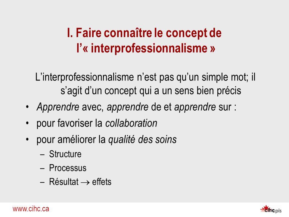 www.cihc.ca I. Faire connaître le concept de l« interprofessionnalisme » Linterprofessionnalisme nest pas quun simple mot; il sagit dun concept qui a
