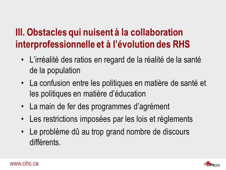 www.cihc.ca III. Obstacles qui nuisent à la collaboration interprofessionnelle et à lévolution des RHS Lirréalité des ratios en regard de la réalité d
