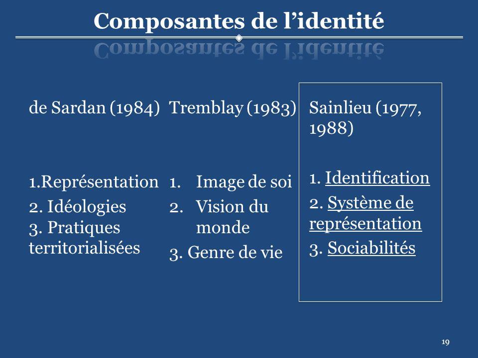 de Sardan (1984) 1.Représentation 2. Idéologies 3.