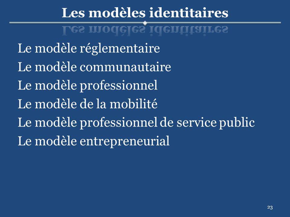 23 Le modèle réglementaire Le modèle communautaire Le modèle professionnel Le modèle de la mobilité Le modèle professionnel de service public Le modèle entrepreneurial