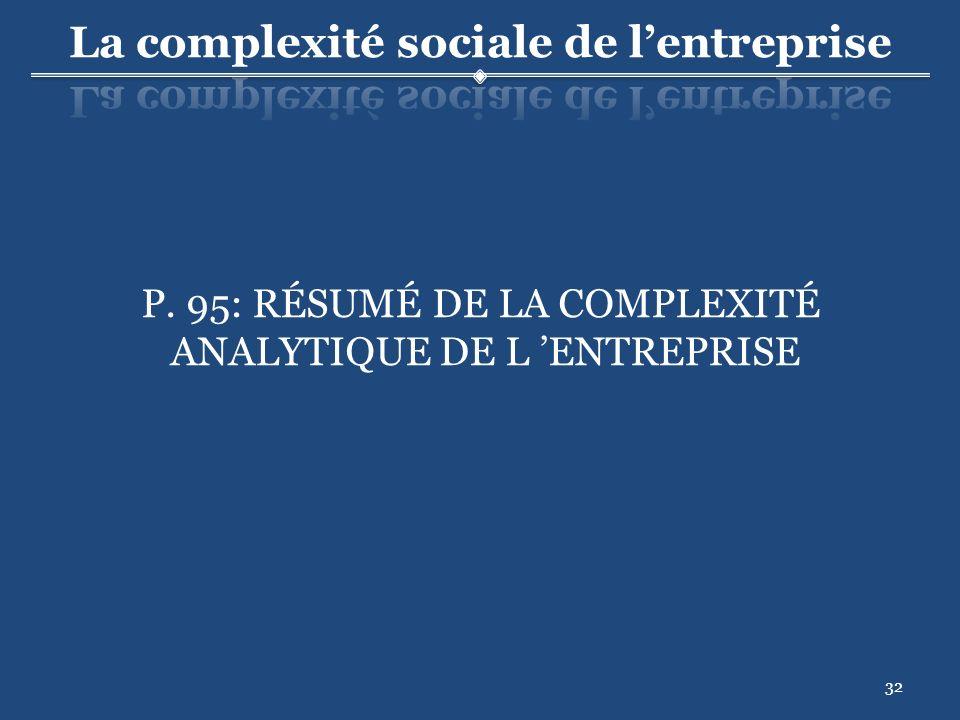 32 P. 95: RÉSUMÉ DE LA COMPLEXITÉ ANALYTIQUE DE L ENTREPRISE