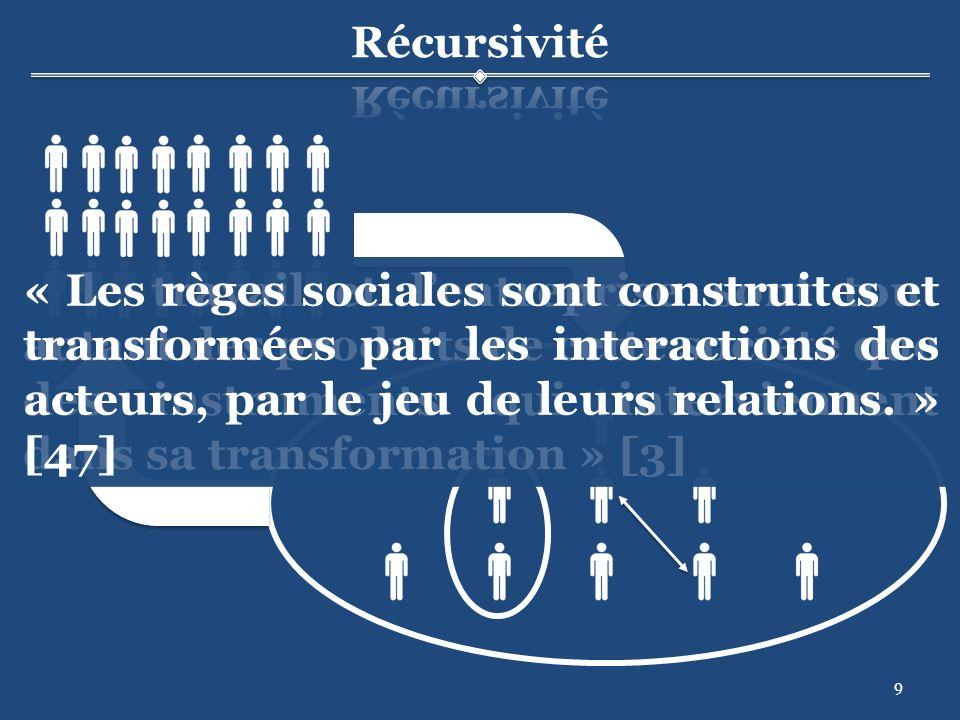 9 « le travail et lentreprise sont tout autant des produits de cette société que des instruments qui interviennent dans sa transformation » [3] « Les règes sociales sont construites et transformées par les interactions des acteurs, par le jeu de leurs relations.