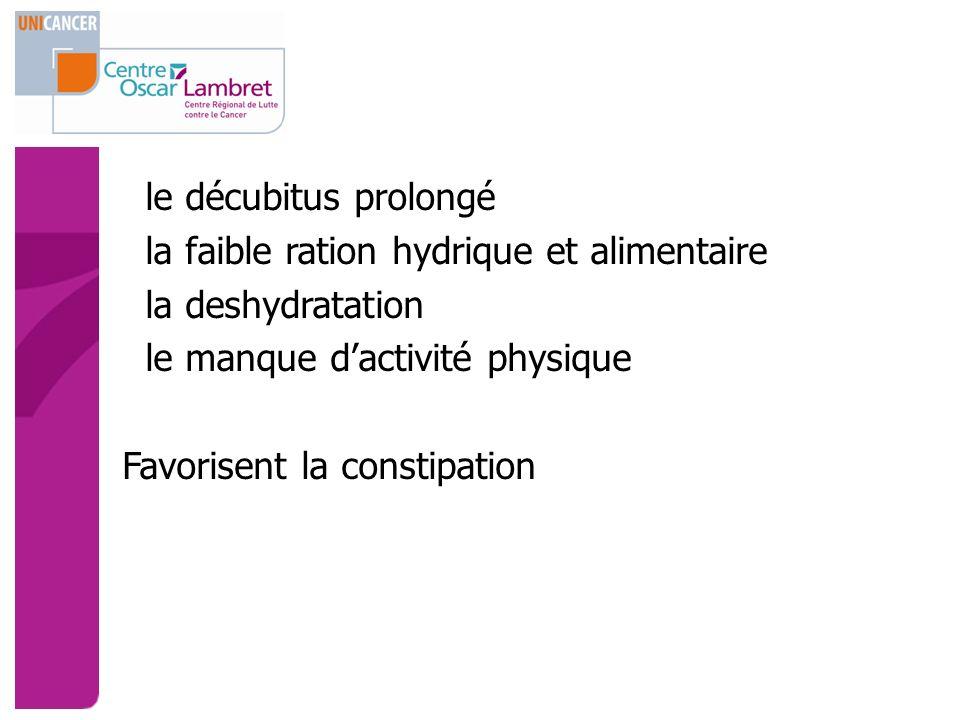 le décubitus prolongé la faible ration hydrique et alimentaire la deshydratation le manque dactivité physique Favorisent la constipation