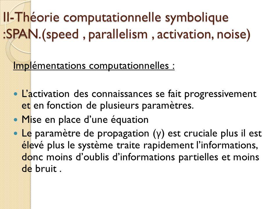 II-Théorie computationnelle symbolique :SPAN.(speed, parallelism, activation, noise) Implémentations computationnelles : Lactivation des connaissances se fait progressivement et en fonction de plusieurs paramètres.
