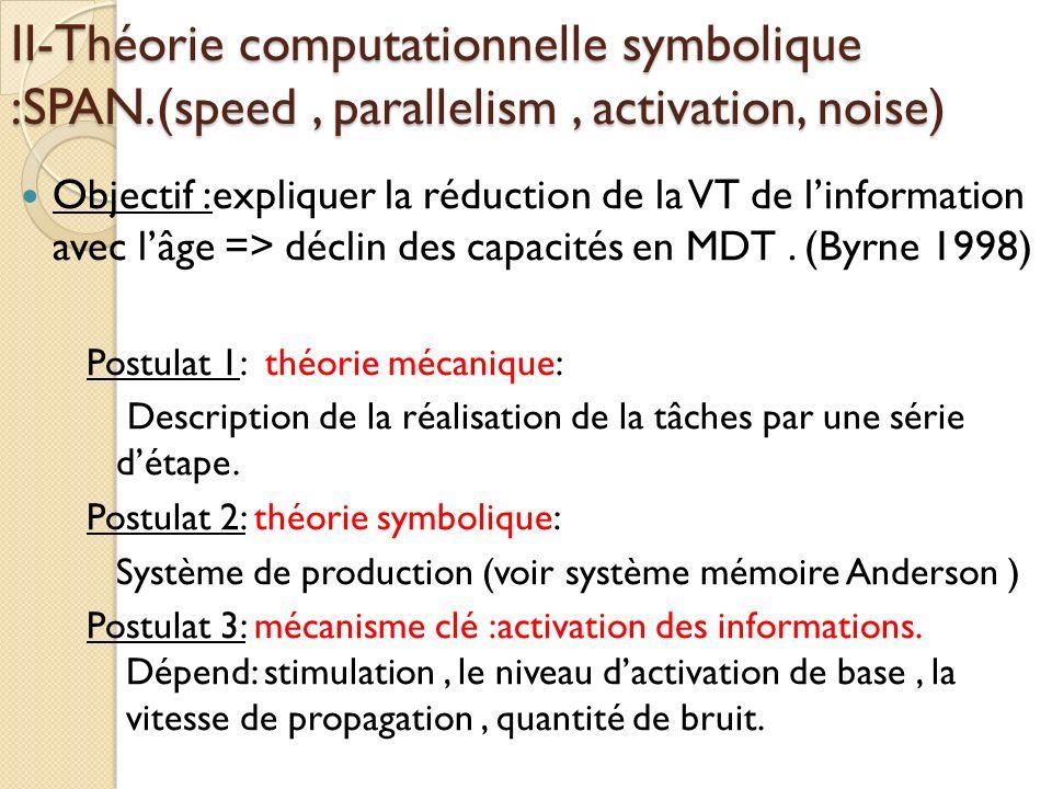 II-Théorie computationnelle symbolique :SPAN.(speed, parallelism, activation, noise) Objectif :expliquer la réduction de la VT de linformation avec lâge => déclin des capacités en MDT.