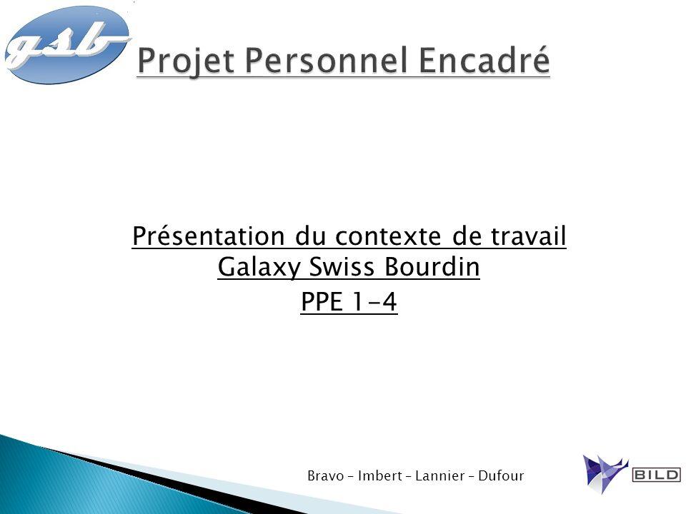 Présentation du contexte de travail Galaxy Swiss Bourdin PPE 1-4 Bravo – Imbert – Lannier – Dufour