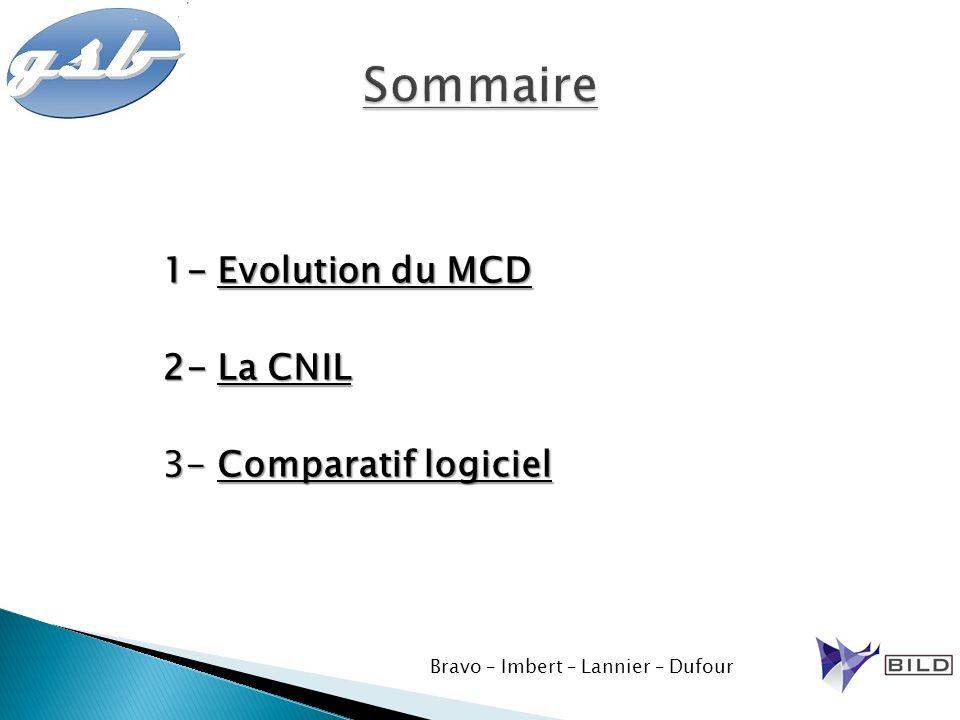 1- Evolution du MCD 2- La CNIL 3- Comparatif logiciel Bravo – Imbert – Lannier – Dufour
