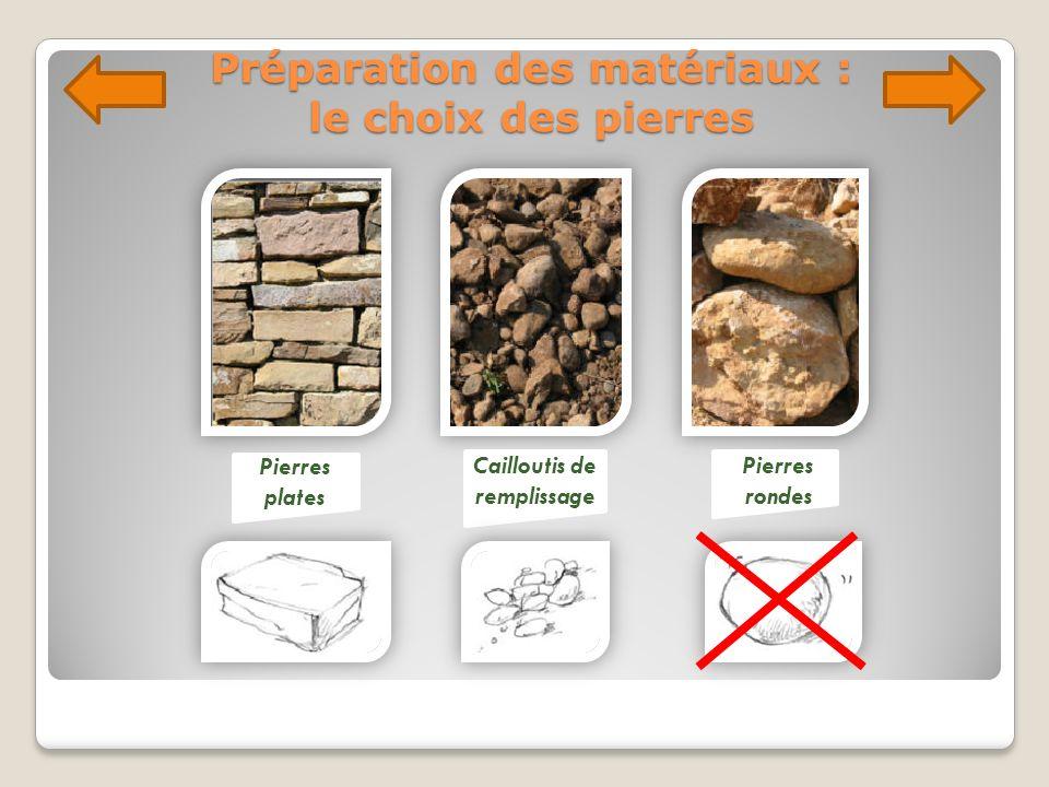 Préparation des matériaux : le choix des pierres Pierres plates Cailloutis de remplissage Pierres rondes