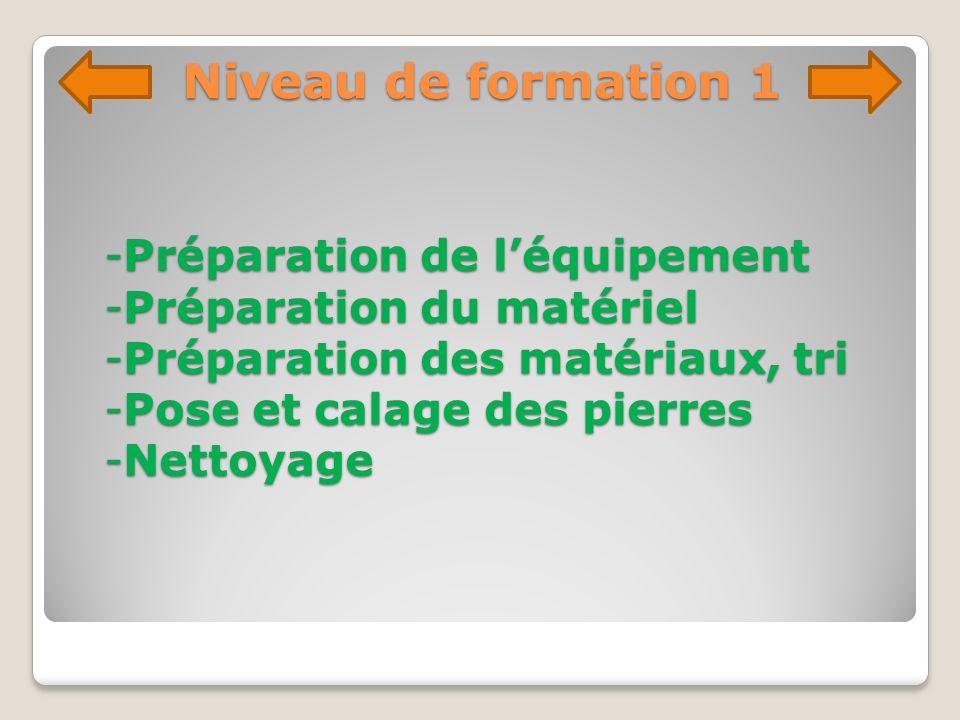 Niveau de formation 1 -P-P-P-Préparation de léquipement -P-P-P-Préparation du matériel -P-P-P-Préparation des matériaux, tri -P-P-P-Pose et calage des