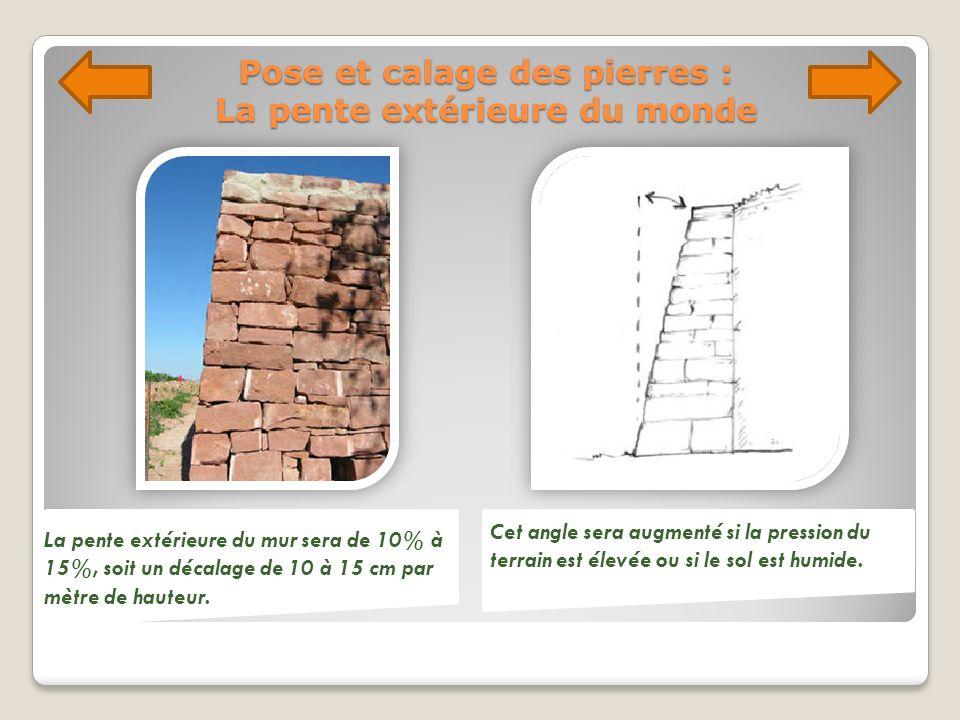 Pose et calage des pierres : La pente extérieure du monde La pente extérieure du mur sera de 10% à 15%, soit un décalage de 10 à 15 cm par mètre de ha