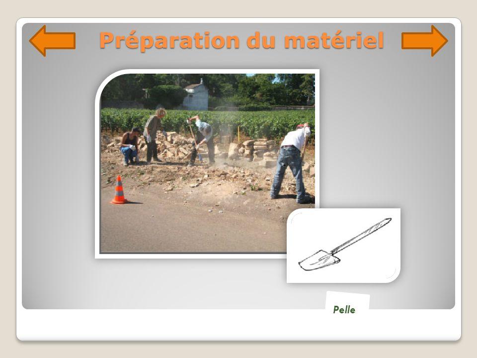 Pose des pierres de fondation Disposer les pierres les plus grosses pour réaliser lassise.