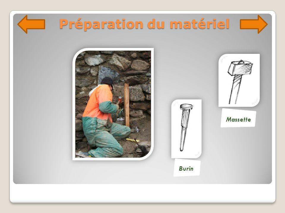 Préparation du matériel Burin Massette