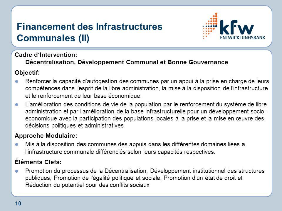 10 Financement des Infrastructures Communales (II) Cadre dIntervention: Décentralisation, Développement Communal et Bonne Gouvernance Objectif: Renfor