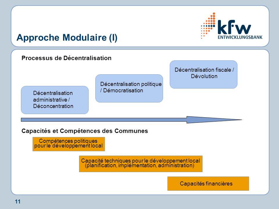 11 Approche Modulaire (I) Décentralisation politique / Démocratisation Décentralisation fiscale / Dévolution Processus de Décentralisation Capacités e