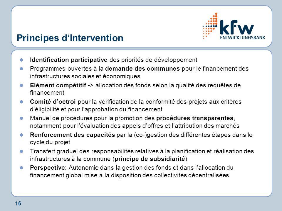 16 Principes dIntervention Identification participative des priorités de développement Programmes ouvertes à la demande des communes pour le financeme
