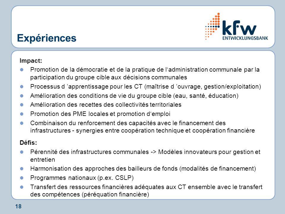 18 Expériences Impact: Promotion de la démocratie et de la pratique de ladministration communale par la participation du groupe cible aux décisions co