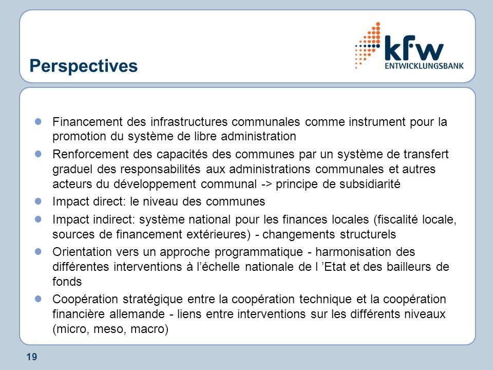19 Perspectives Financement des infrastructures communales comme instrument pour la promotion du système de libre administration Renforcement des capa