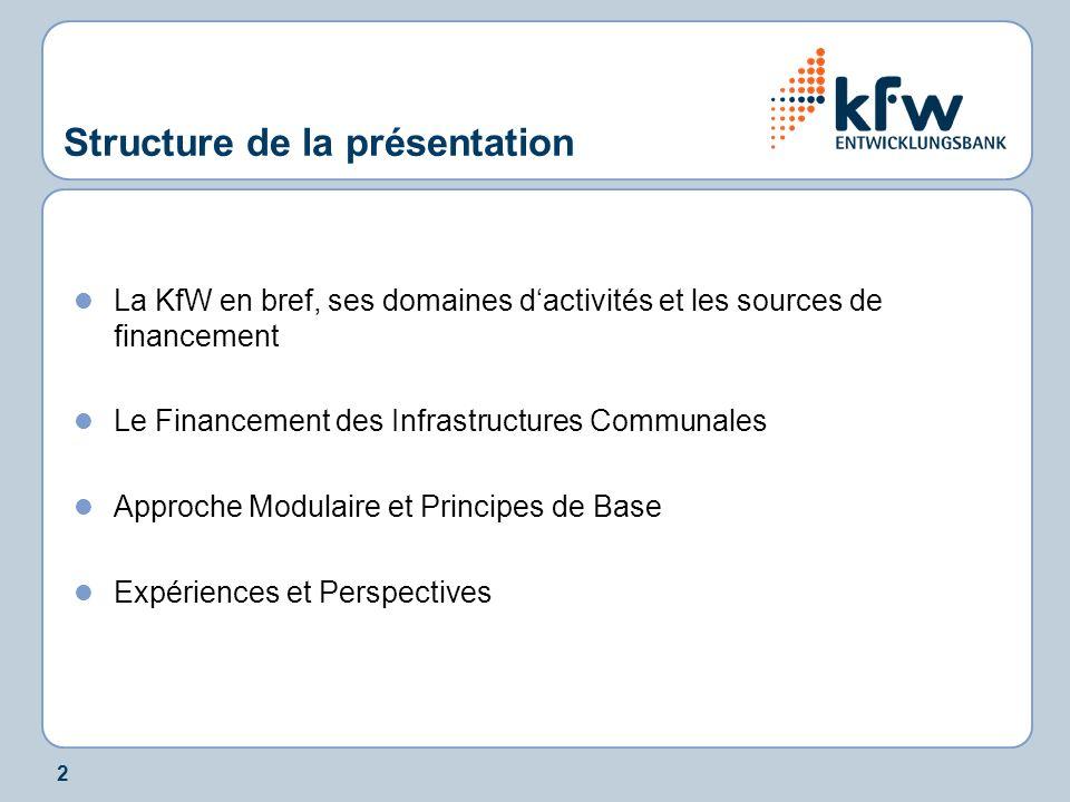 2 Structure de la présentation La KfW en bref, ses domaines dactivités et les sources de financement Le Financement des Infrastructures Communales App