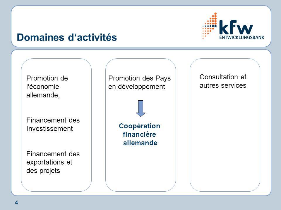 4 Domaines dactivités Hallo Consultation et autres services Promotion des Pays en développement Promotion de léconomie allemande, Financement des Inve