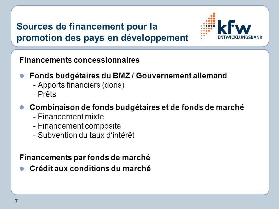 7 Sources de financement pour la promotion des pays en développement Financements concessionnaires Fonds budgétaires du BMZ / Gouvernement allemand -