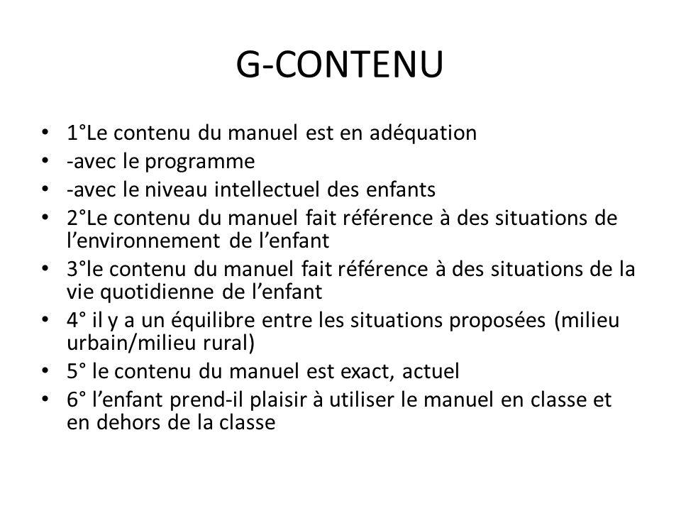 G-CONTENU 1°Le contenu du manuel est en adéquation -avec le programme -avec le niveau intellectuel des enfants 2°Le contenu du manuel fait référence à