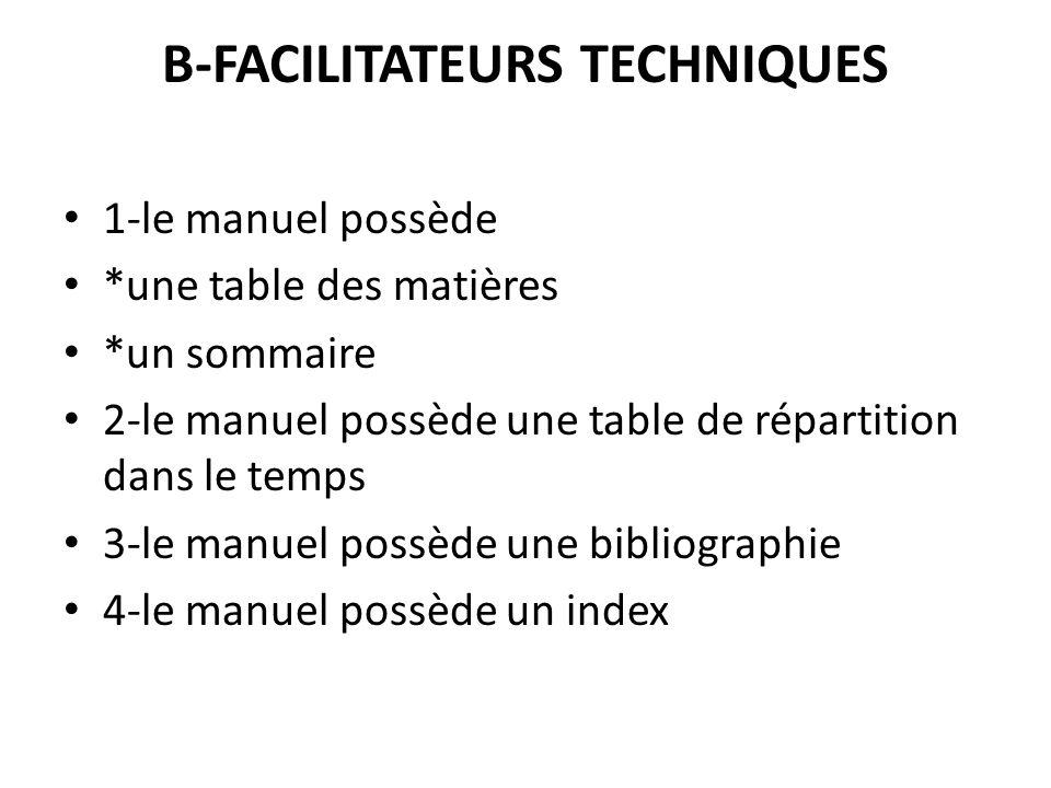 B-FACILITATEURS TECHNIQUES 1-le manuel possède *une table des matières *un sommaire 2-le manuel possède une table de répartition dans le temps 3-le ma