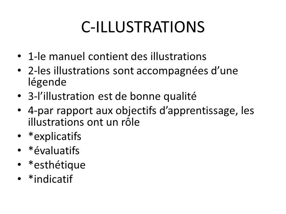 C-ILLUSTRATIONS 1-le manuel contient des illustrations 2-les illustrations sont accompagnées dune légende 3-lillustration est de bonne qualité 4-par r