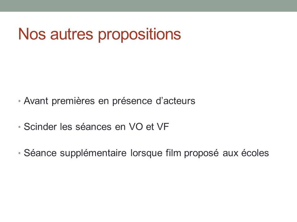 Nos autres propositions Avant premières en présence dacteurs Scinder les séances en VO et VF Séance supplémentaire lorsque film proposé aux écoles