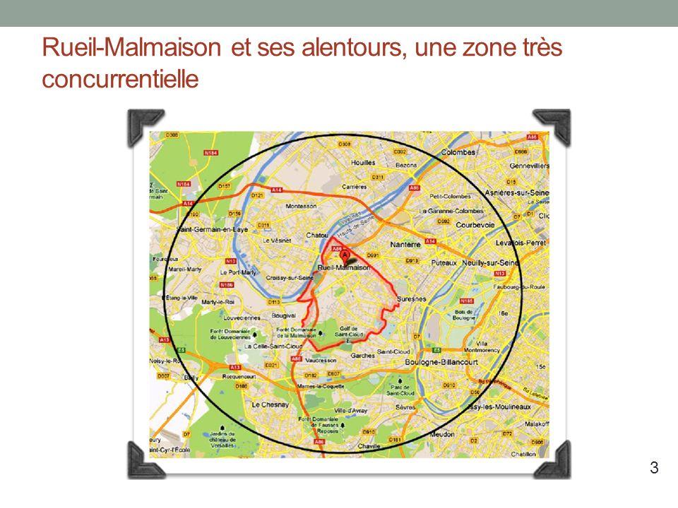 Rueil-Malmaison et ses alentours, une zone très concurrentielle 3