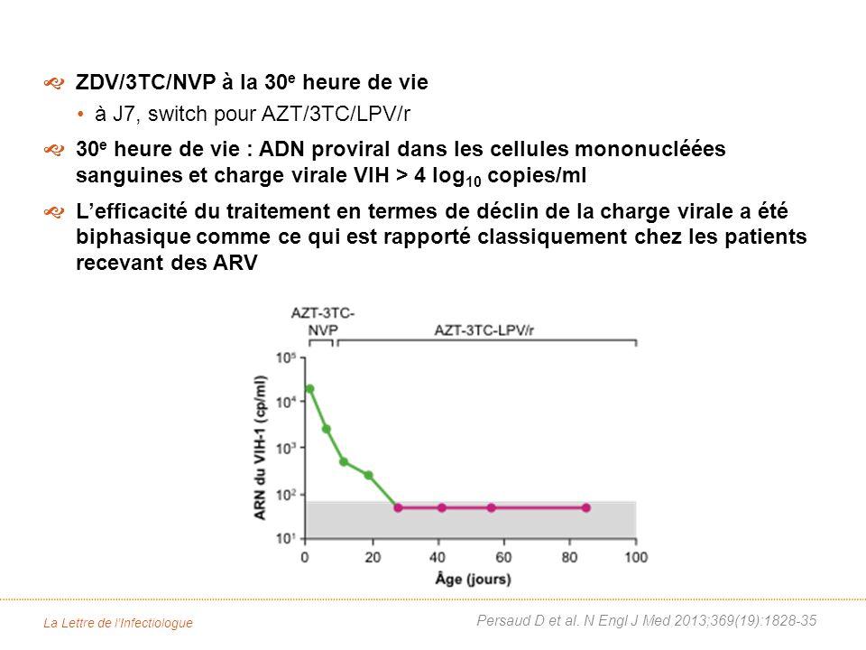 ZDV/3TC/NVP à la 30 e heure de vie à J7, switch pour AZT/3TC/LPV/r 30 e heure de vie : ADN proviral dans les cellules mononucléées sanguines et charge virale VIH > 4 log 10 copies/ml Lefficacité du traitement en termes de déclin de la charge virale a été biphasique comme ce qui est rapporté classiquement chez les patients recevant des ARV La Lettre de lInfectiologue Persaud D et al.