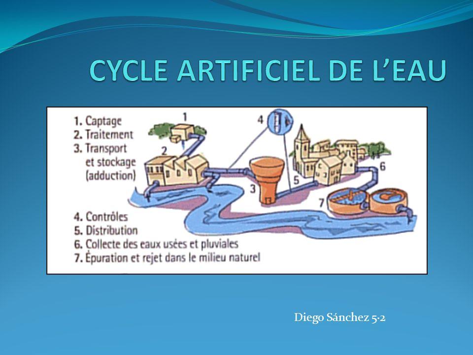 Un captage est soit le fait de collecter de l eau (eau de source, rivière, eau de pluie, etc.) en vue de son utilisation, soit le point de prélèvement lui-même.