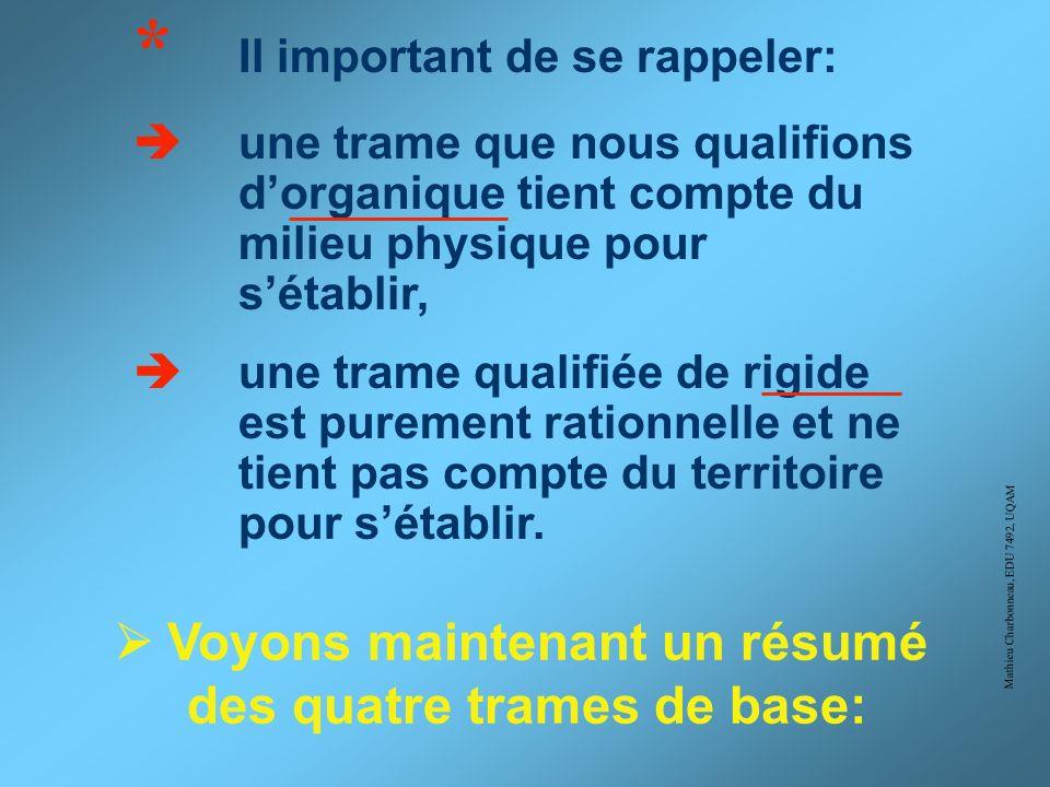 Mathieu Charbonneau, EDU 7492, UQAM B) Répo nse : Cité-Jardin organique