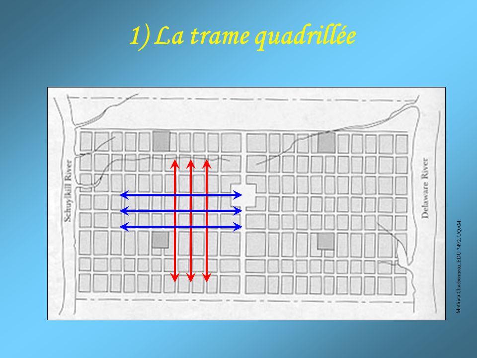 Mathieu Charbonneau, EDU 7492, UQAM * Il important de se rappeler: une trame que nous qualifions dorganique tient compte du milieu physique pour sétab
