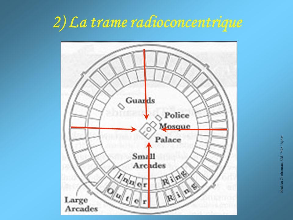 Mathieu Charbonneau, EDU 7492, UQAM 1) La trame quadrillée