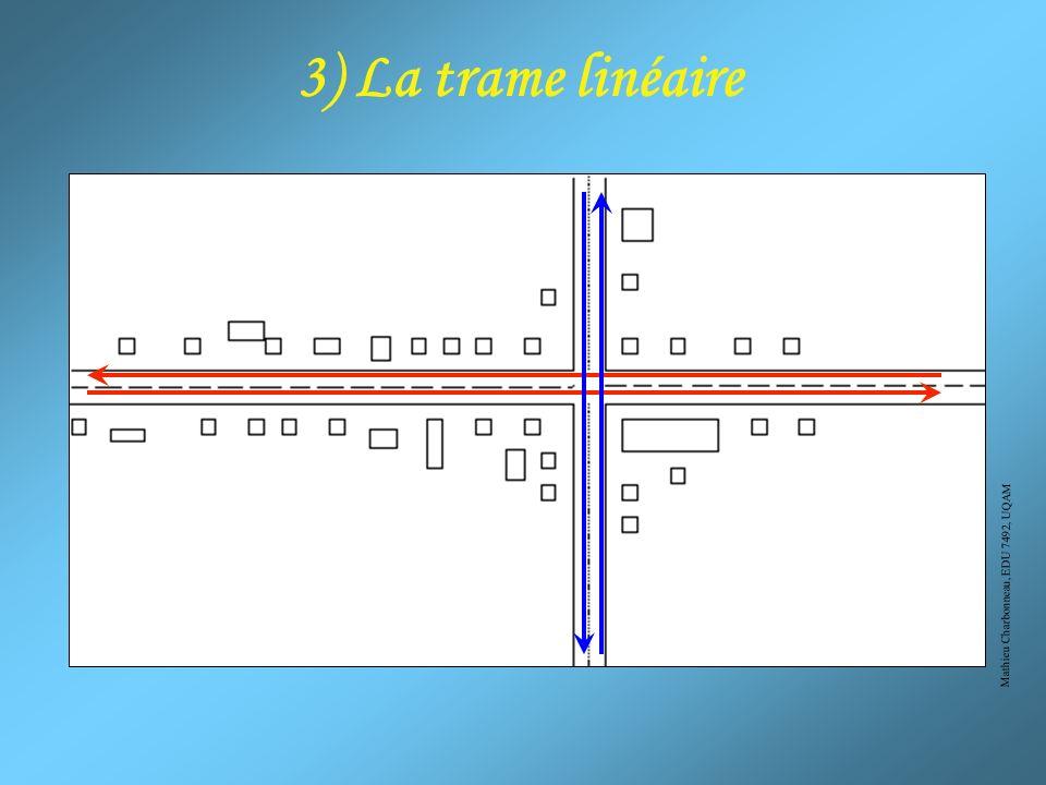 Mathieu Charbonneau, EDU 7492, UQAM 2) La trame radioconcentrique