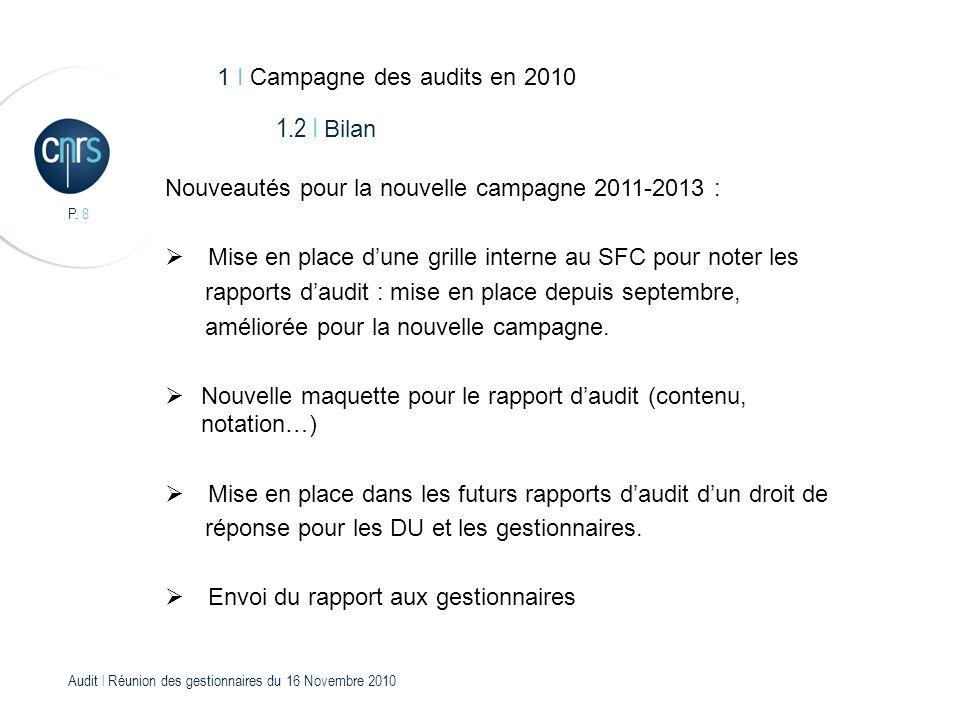 Audit l Réunion des gestionnaires du 16 Novembre 2010 P. 9 Rappel et bonnes pratiques