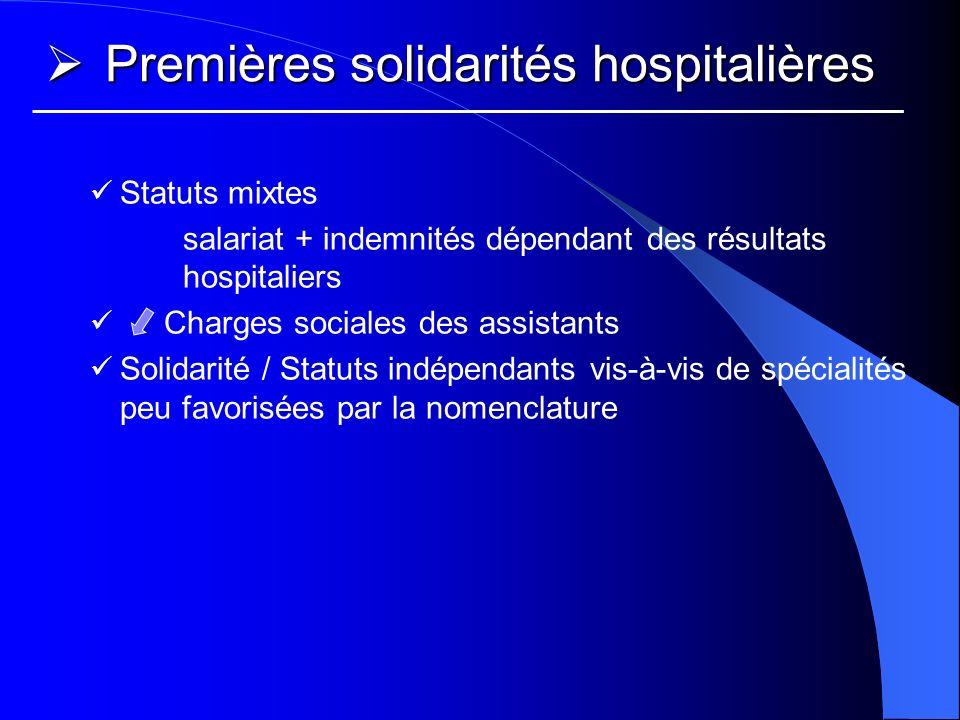 Statuts mixtes salariat + indemnités dépendant des résultats hospitaliers Charges sociales des assistants Solidarité / Statuts indépendants vis-à-vis de spécialités peu favorisées par la nomenclature Premières solidarités hospitalières Premières solidarités hospitalières