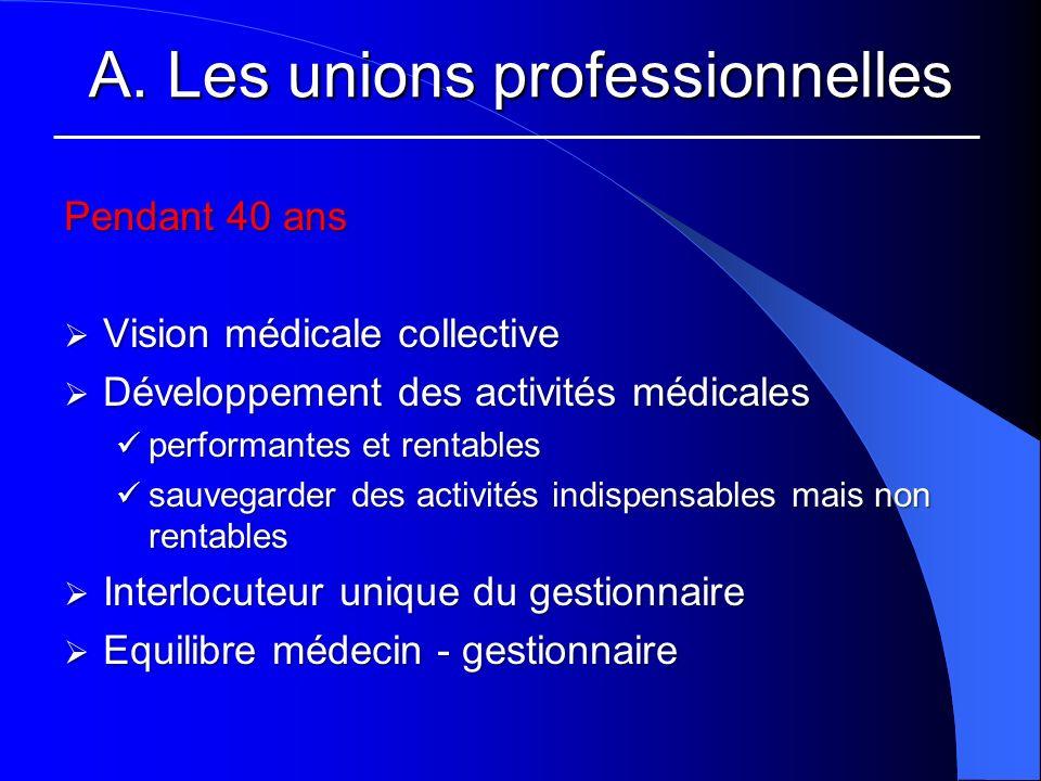 A. Les unions professionnelles Pendant 40 ans Vision médicale collective Vision médicale collective Développement des activités médicales Développemen