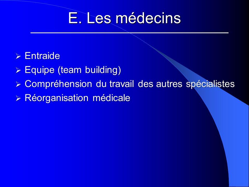 E. Les médecins Entraide Entraide Equipe (team building) Equipe (team building) Compréhension du travail des autres spécialistes Compréhension du trav