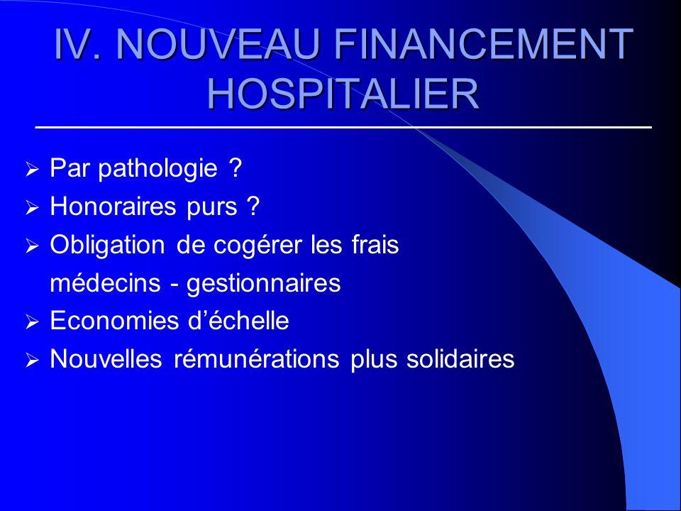 IV. NOUVEAU FINANCEMENT HOSPITALIER Par pathologie ? Honoraires purs ? Obligation de cogérer les frais médecins - gestionnaires Economies déchelle Nou