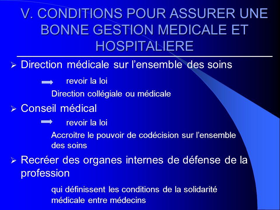 V. CONDITIONS POUR ASSURER UNE BONNE GESTION MEDICALE ET HOSPITALIERE Direction médicale sur lensemble des soins revoir la loi Direction collégiale ou