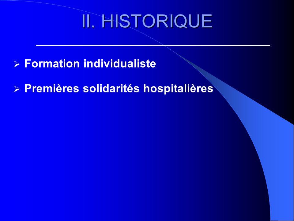 II. HISTORIQUE Formation individualiste Premières solidarités hospitalières