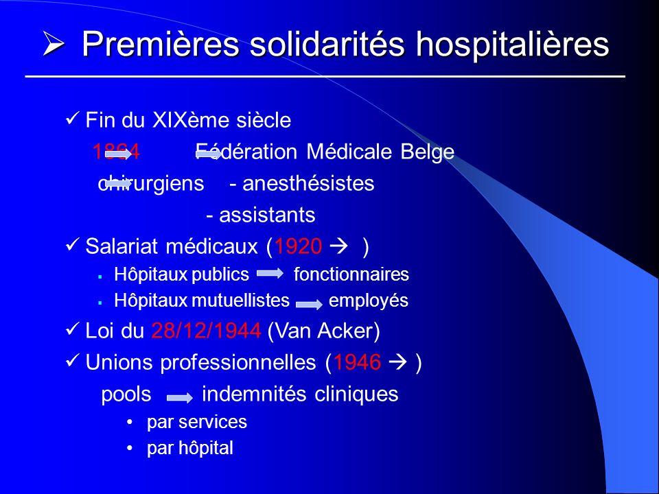 Premières solidarités hospitalières Premières solidarités hospitalières Fin du XIXème siècle 1864 Fédération Médicale Belge chirurgiens - anesthésiste