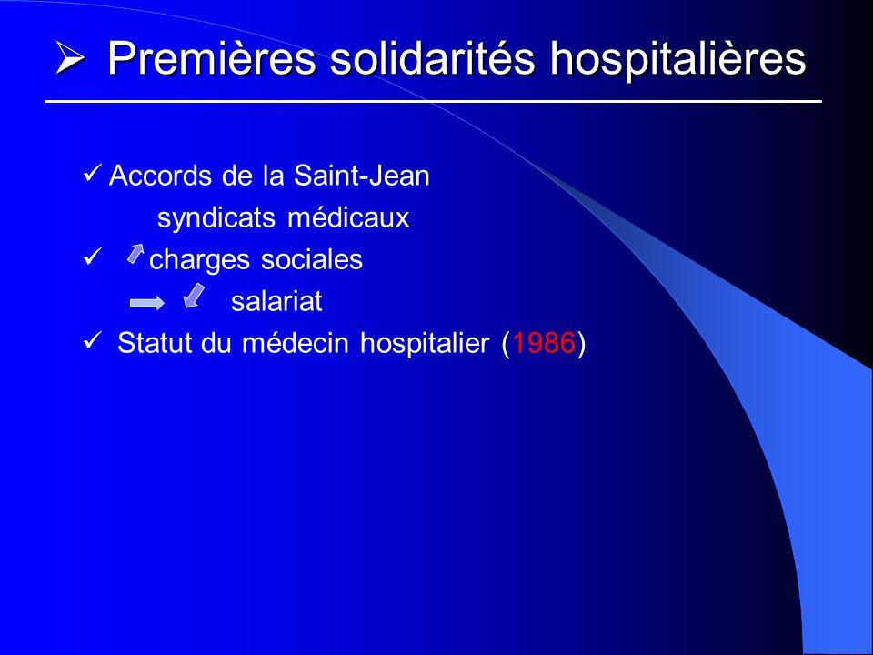 Accords de la Saint-Jean syndicats médicaux charges sociales salariat Statut du médecin hospitalier (1986) Premières solidarités hospitalières Premières solidarités hospitalières