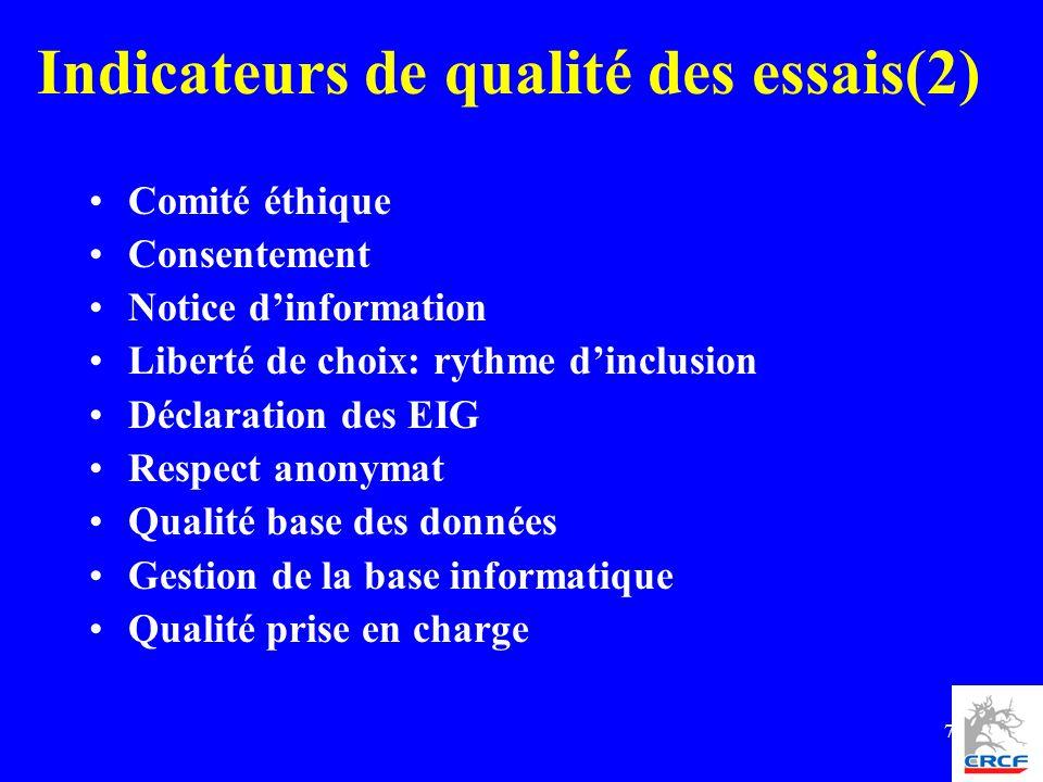 7 Indicateurs de qualité des essais(2) Comité éthique Consentement Notice dinformation Liberté de choix: rythme dinclusion Déclaration des EIG Respect