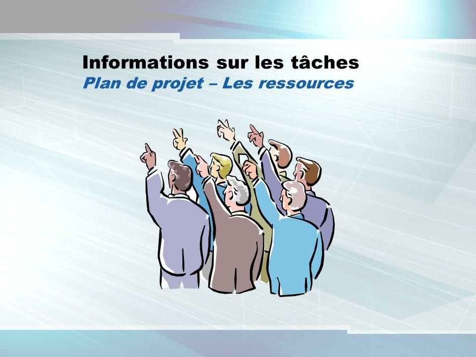 2 Informations sur les tâches Les ressources - Objectifs dune bonne attribution Vision claire de la façon dutiliser les ressources par chaque projet Bonne visibilité des ressources disponibles ou bientôt disponibles dans lentreprise Engagement des ressources basé sur une information claire (accord entre les départements fournisseurs et le projet)